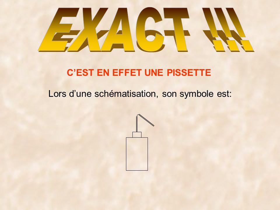 CEST EN EFFET UNE PISSETTE Lors dune schématisation, son symbole est: