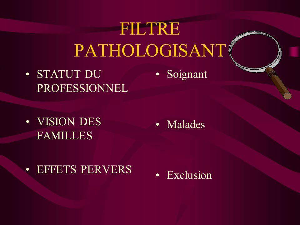 FILTRE PATHOLOGISANT STATUT DU PROFESSIONNEL VISION DES FAMILLES EFFETS PERVERS Soignant Malades Exclusion
