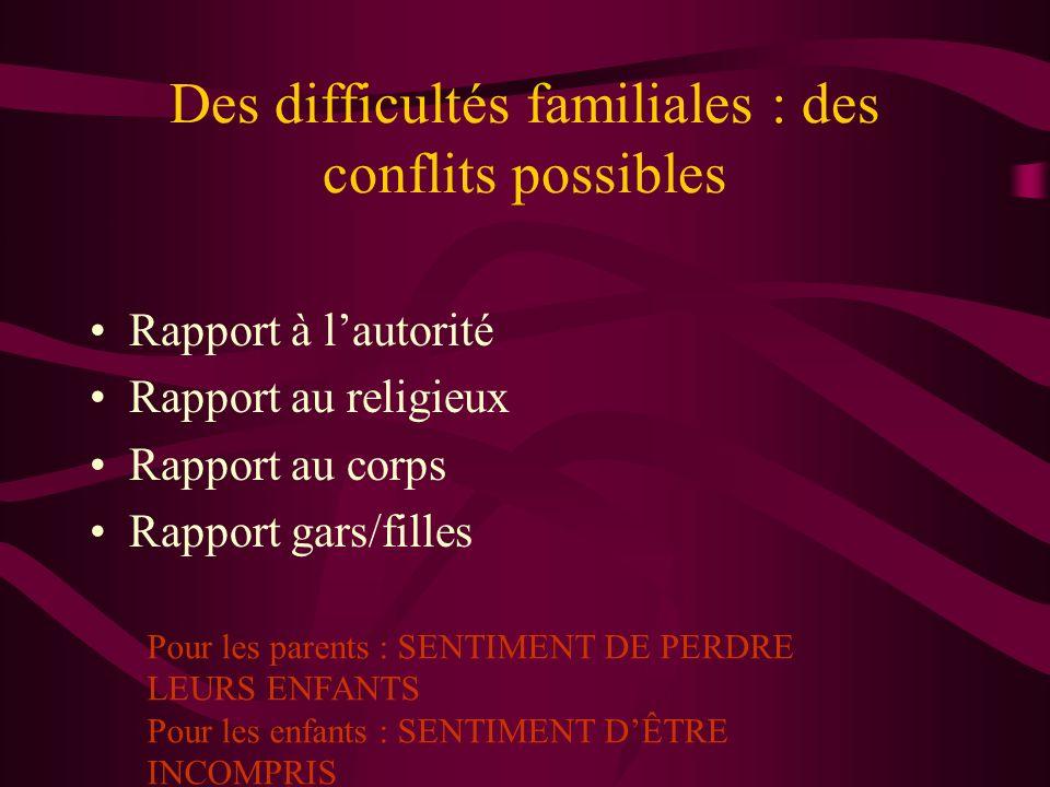 Des difficultés familiales : des conflits possibles Rapport à lautorité Rapport au religieux Rapport au corps Rapport gars/filles Pour les parents : S
