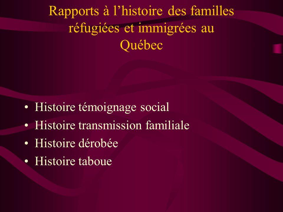 Rapports à lhistoire des familles réfugiées et immigrées au Québec Histoire témoignage social Histoire transmission familiale Histoire dérobée Histoir