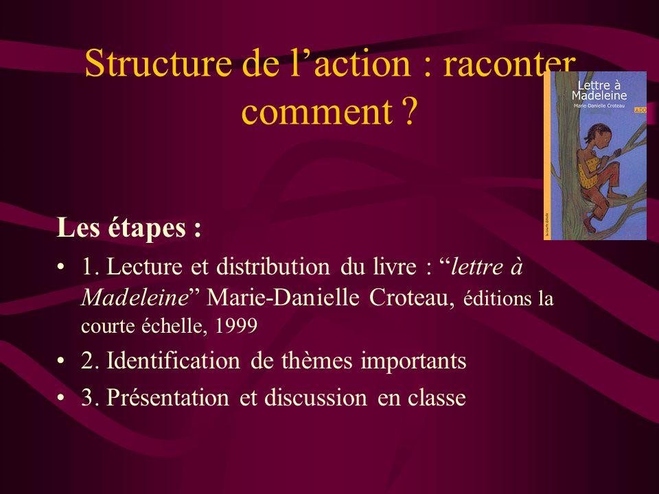 Structure de laction : raconter comment ? Les étapes : 1. Lecture et distribution du livre : lettre à Madeleine Marie-Danielle Croteau, éditions la co