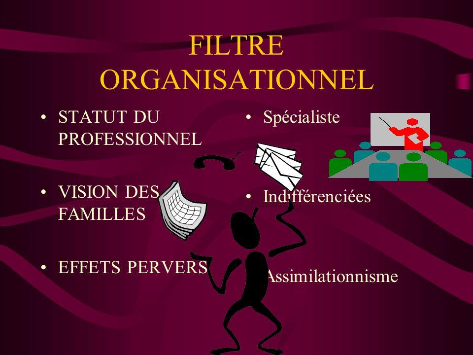 FILTRE ORGANISATIONNEL STATUT DU PROFESSIONNEL VISION DES FAMILLES EFFETS PERVERS Spécialiste Indifférenciées Assimilationnisme