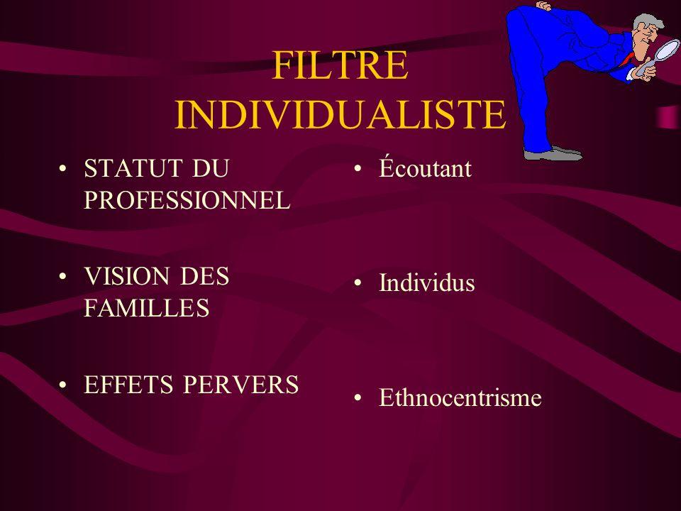 FILTRE INDIVIDUALISTE STATUT DU PROFESSIONNEL VISION DES FAMILLES EFFETS PERVERS Écoutant Individus Ethnocentrisme