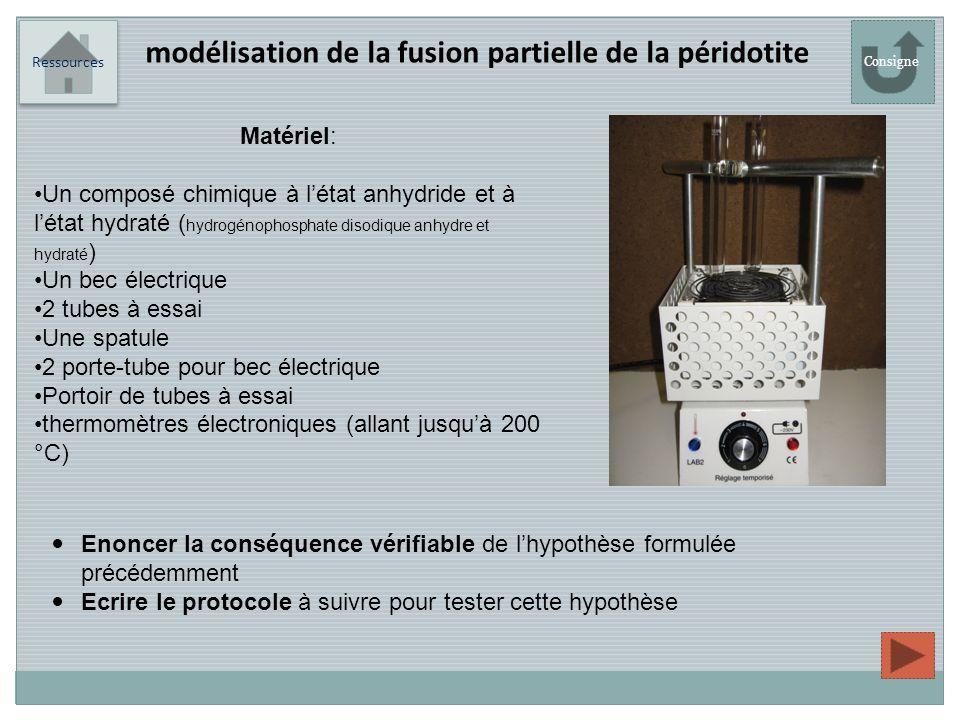 Ressources Matériel: Un composé chimique à létat anhydride et à létat hydraté ( hydrogénophosphate disodique anhydre et hydraté ) Un bec électrique 2