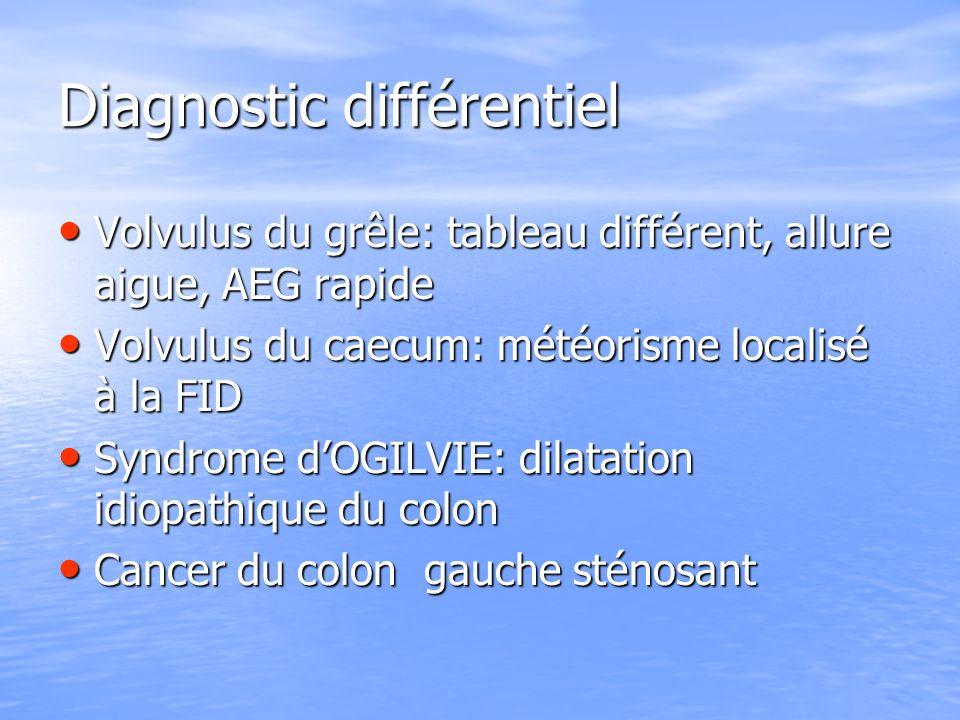 Diagnostic différentiel Volvulus du grêle: tableau différent, allure aigue, AEG rapide Volvulus du grêle: tableau différent, allure aigue, AEG rapide Volvulus du caecum: météorisme localisé à la FID Volvulus du caecum: météorisme localisé à la FID Syndrome dOGILVIE: dilatation idiopathique du colon Syndrome dOGILVIE: dilatation idiopathique du colon Cancer du colon gauche sténosant Cancer du colon gauche sténosant
