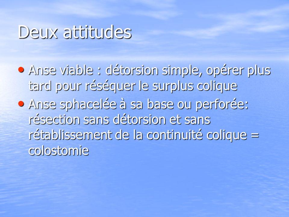 Deux attitudes Anse viable : détorsion simple, opérer plus tard pour réséquer le surplus colique Anse viable : détorsion simple, opérer plus tard pour