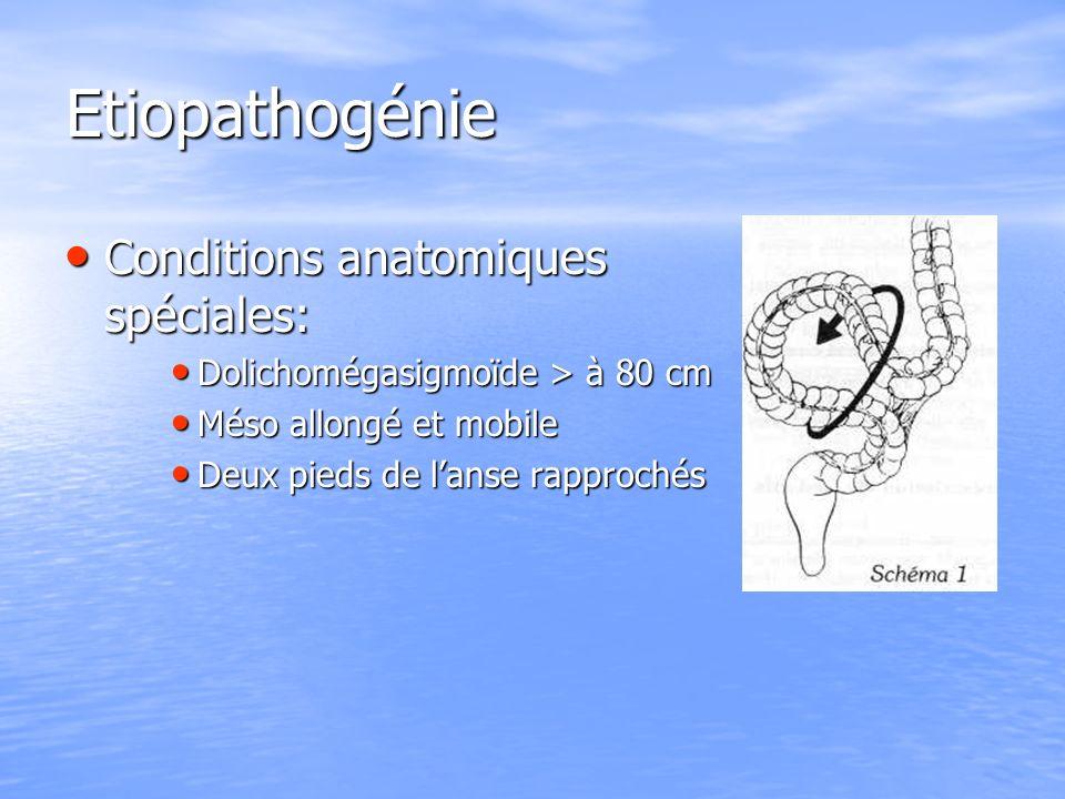 Etiopathogénie Conditions anatomiques spéciales: Conditions anatomiques spéciales: Dolichomégasigmoïde > à 80 cm Dolichomégasigmoïde > à 80 cm Méso al
