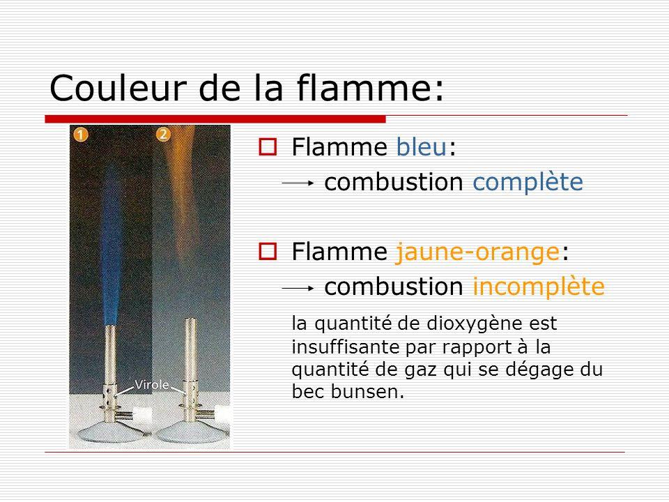 Couleur de la flamme: Flamme bleu: combustion complète Flamme jaune-orange: combustion incomplète la quantité de dioxygène est insuffisante par rapport à la quantité de gaz qui se dégage du bec bunsen.