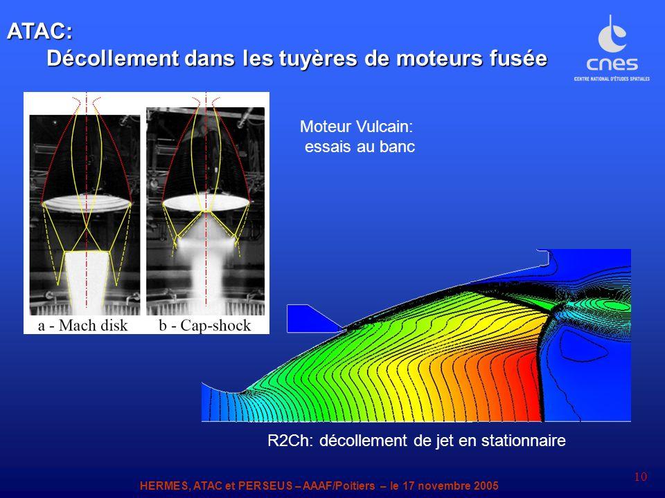 HERMES, ATAC et PERSEUS – AAAF/Poitiers – le 17 novembre 2005 10 R2Ch: décollement de jet en stationnaire ATAC: Décollement dans les tuyères de moteur