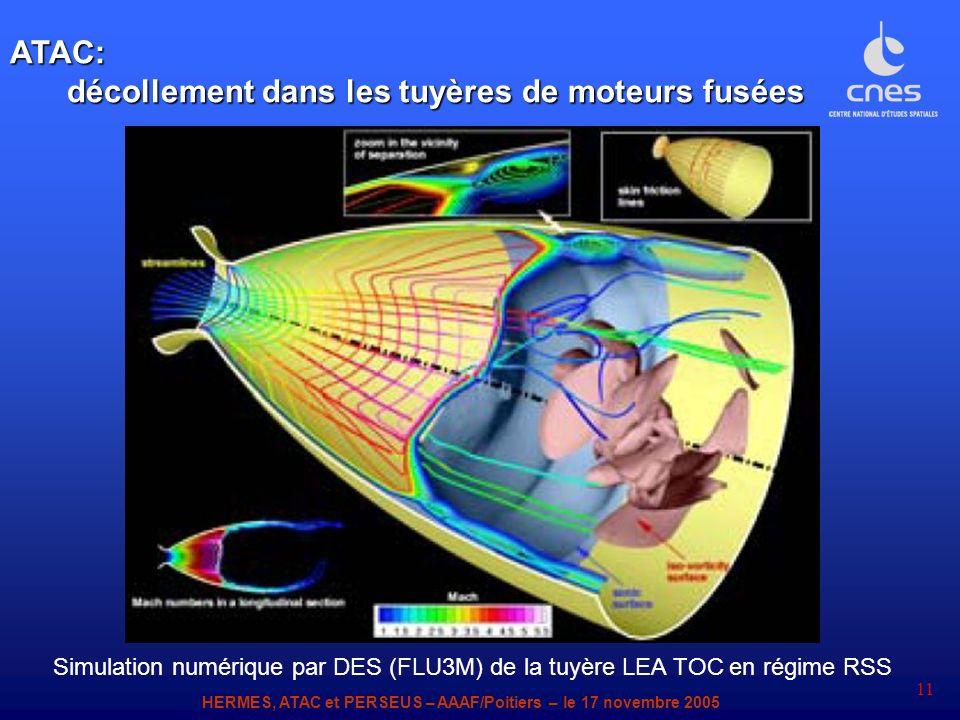 HERMES, ATAC et PERSEUS – AAAF/Poitiers – le 17 novembre 2005 11 hh ATAC: décollement dans les tuyères de moteurs fusées Simulation numérique par DES