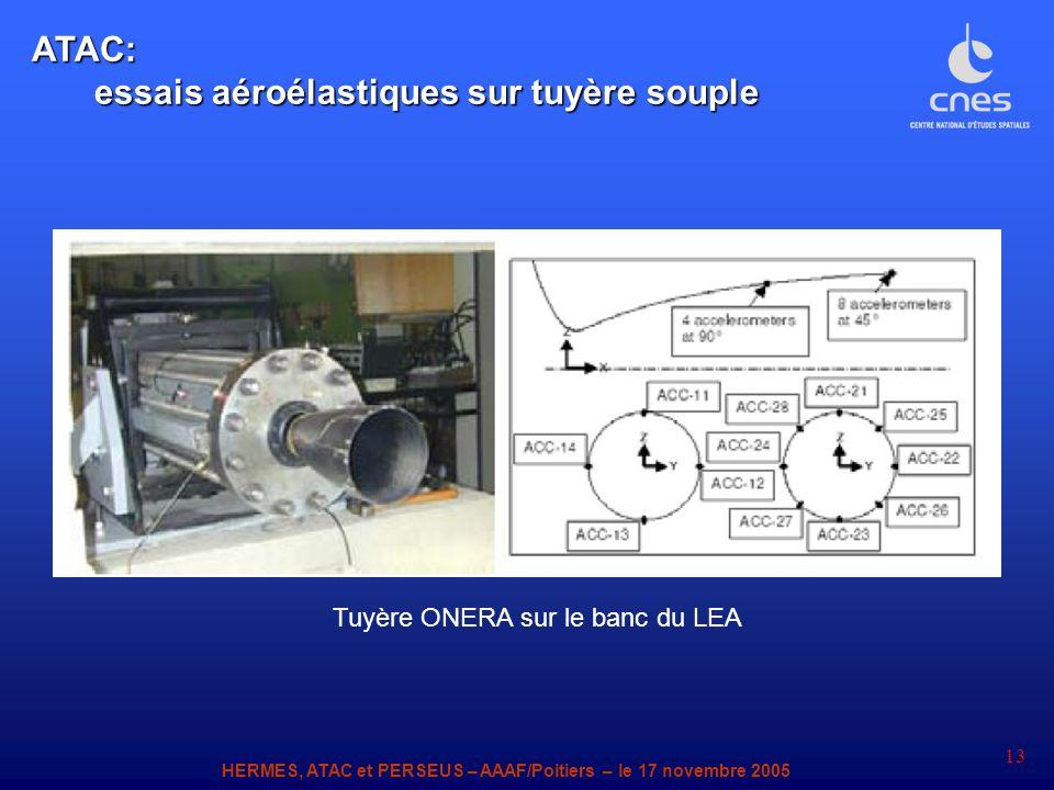 HERMES, ATAC et PERSEUS – AAAF/Poitiers – le 17 novembre 2005 13 ATAC: essais aéroélastiques sur tuyère souple Tuyère ONERA sur le banc du LEA