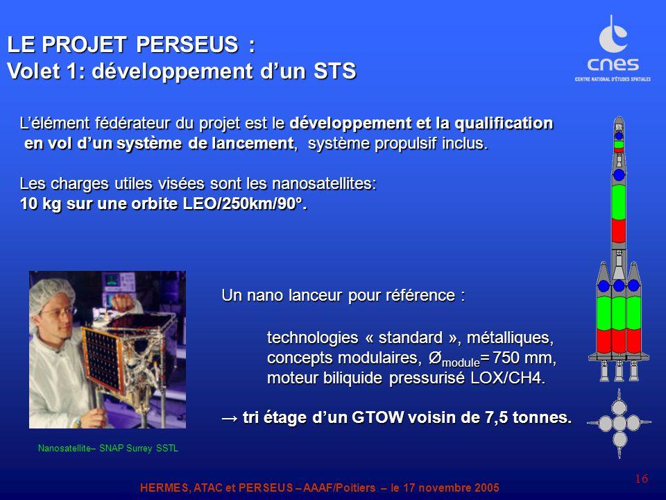 HERMES, ATAC et PERSEUS – AAAF/Poitiers – le 17 novembre 2005 16 LE PROJET PERSEUS : Volet 1: développement dun STS Lélément fédérateur du projet est