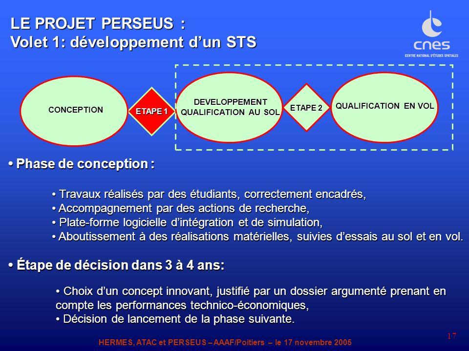 HERMES, ATAC et PERSEUS – AAAF/Poitiers – le 17 novembre 2005 17 Phase de conception : Phase de conception : Travaux réalisés par des étudiants, corre