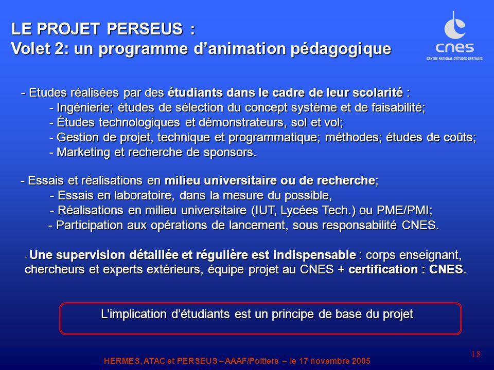 HERMES, ATAC et PERSEUS – AAAF/Poitiers – le 17 novembre 2005 18 LE PROJET PERSEUS : Volet 2: un programme danimation pédagogique - Essais et réalisat