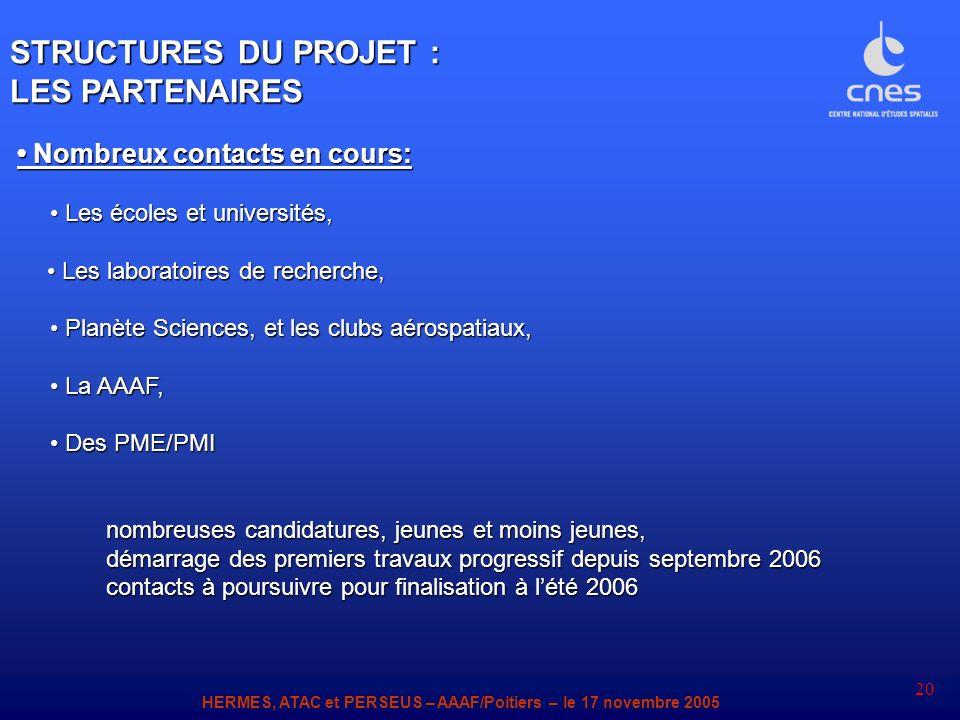 HERMES, ATAC et PERSEUS – AAAF/Poitiers – le 17 novembre 2005 20 STRUCTURES DU PROJET : LES PARTENAIRES Nombreux contacts en cours: Nombreux contacts