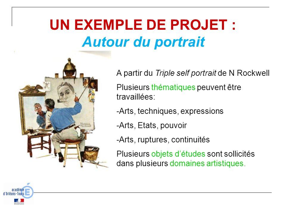 UN EXEMPLE DE PROJET : Autour du portrait A partir du Triple self portrait de N Rockwell Plusieurs thématiques peuvent être travaillées: -Arts, techni