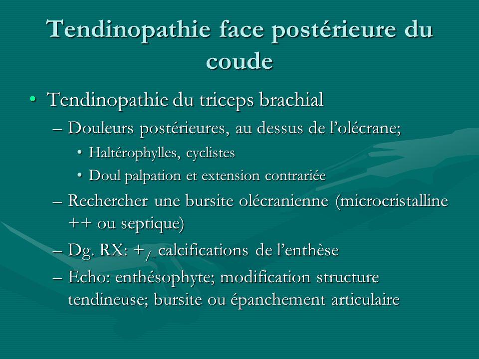 Tendinopathie face postérieure du coude Tendinopathie du triceps brachialTendinopathie du triceps brachial –Douleurs postérieures, au dessus de lolécr