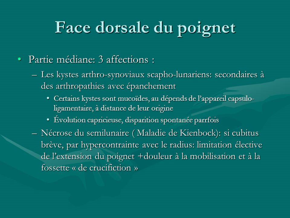 Face dorsale du poignet Partie médiane: 3 affections :Partie médiane: 3 affections : –Les kystes arthro-synoviaux scapho-lunariens: secondaires à des
