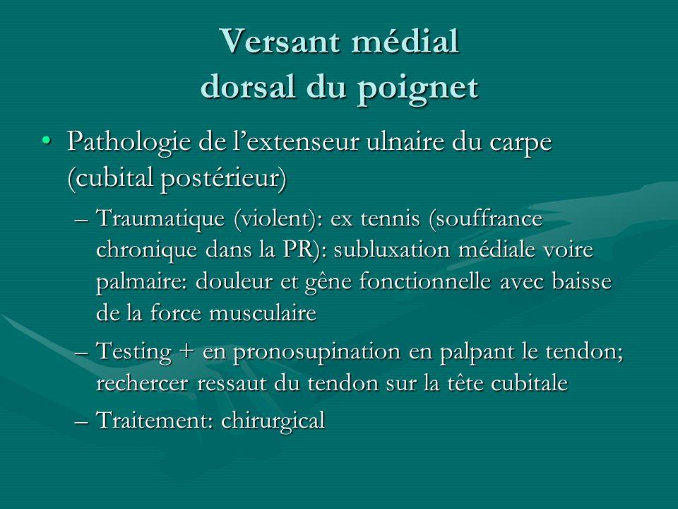 Versant médial dorsal du poignet Pathologie de lextenseur ulnaire du carpe (cubital postérieur)Pathologie de lextenseur ulnaire du carpe (cubital post