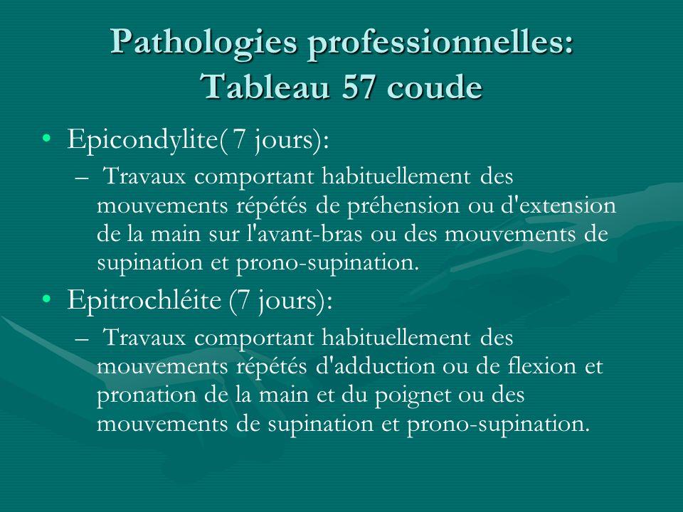 Pathologies professionnelles: Tableau 57 coude Epicondylite( 7 jours): – – Travaux comportant habituellement des mouvements répétés de préhension ou d