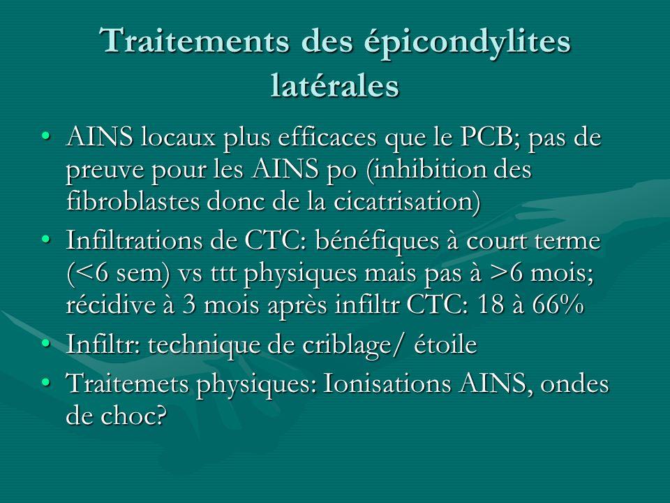 Traitements des épicondylites latérales AINS locaux plus efficaces que le PCB; pas de preuve pour les AINS po (inhibition des fibroblastes donc de la