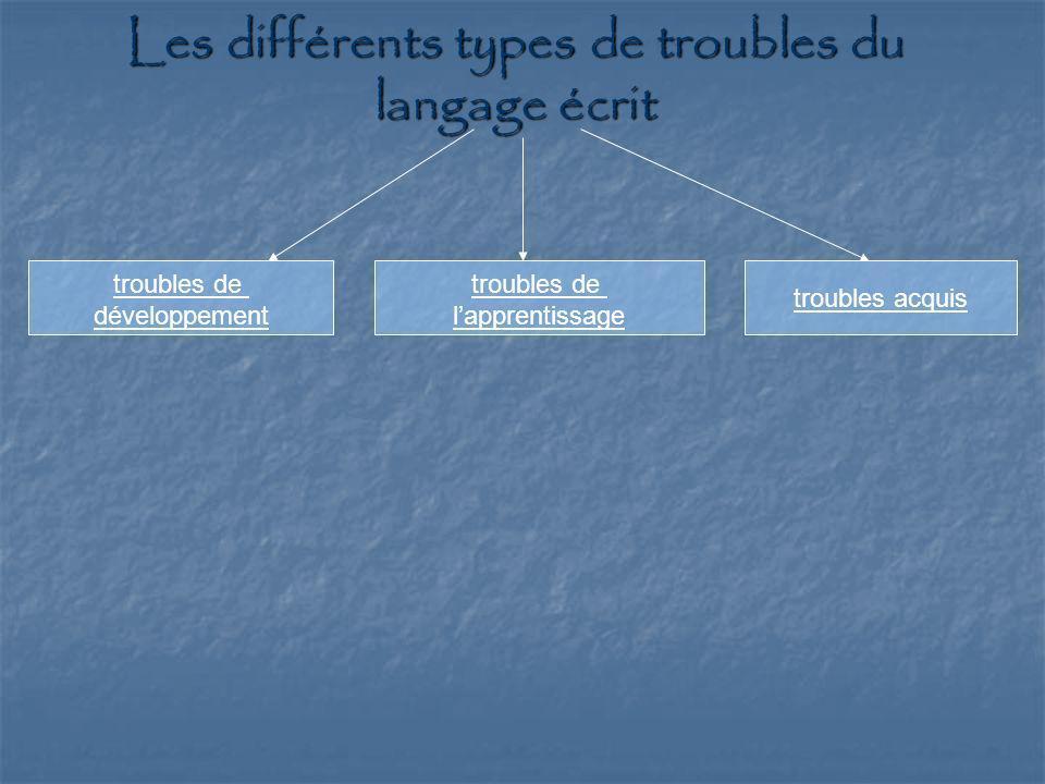 Les différents types de troubles du langage écrit troubles de développement troubles acquis troubles de lapprentissage