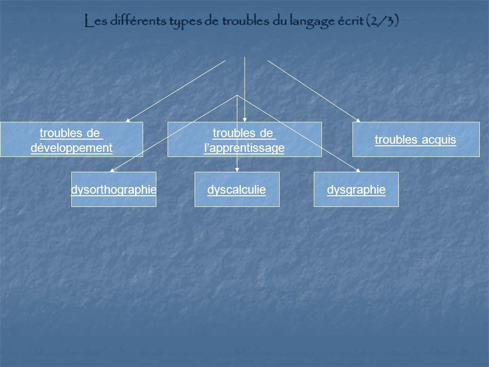 Les différents types de troubles du langage écrit (2/3) troubles de développement troubles acquis troubles de lapprentissage dysgraphiedyscalculiedyso