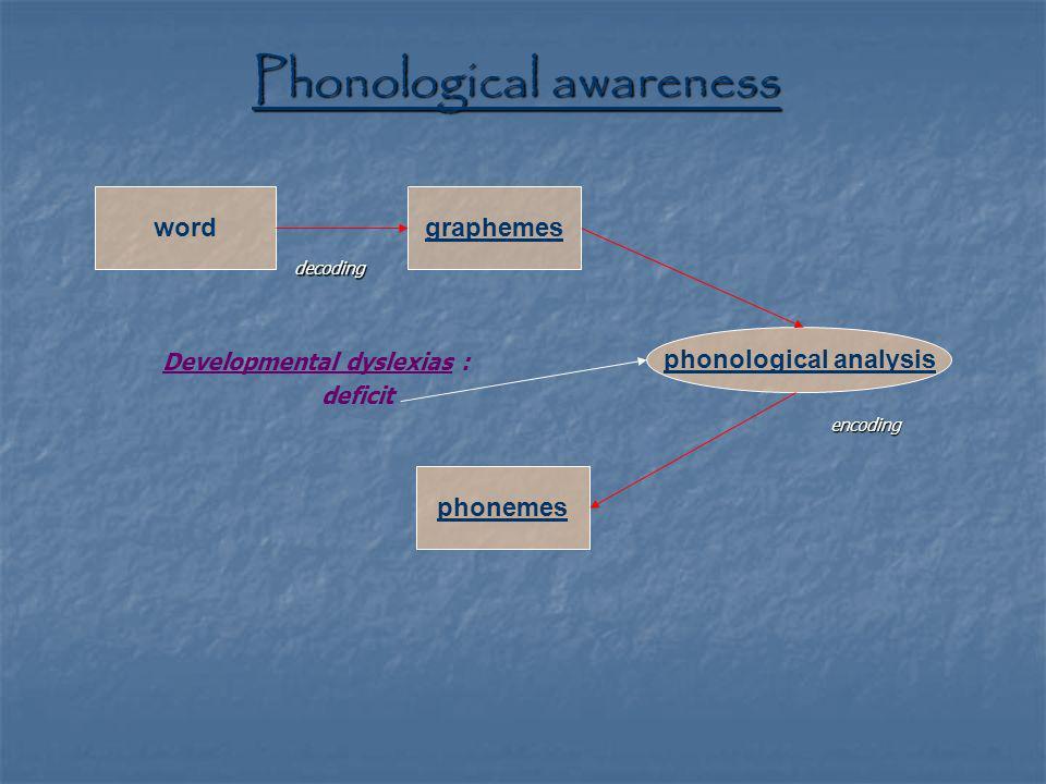 Phonological awareness wordgraphemes phonological analysis phonemes decoding encoding Developmental dyslexias : deficit