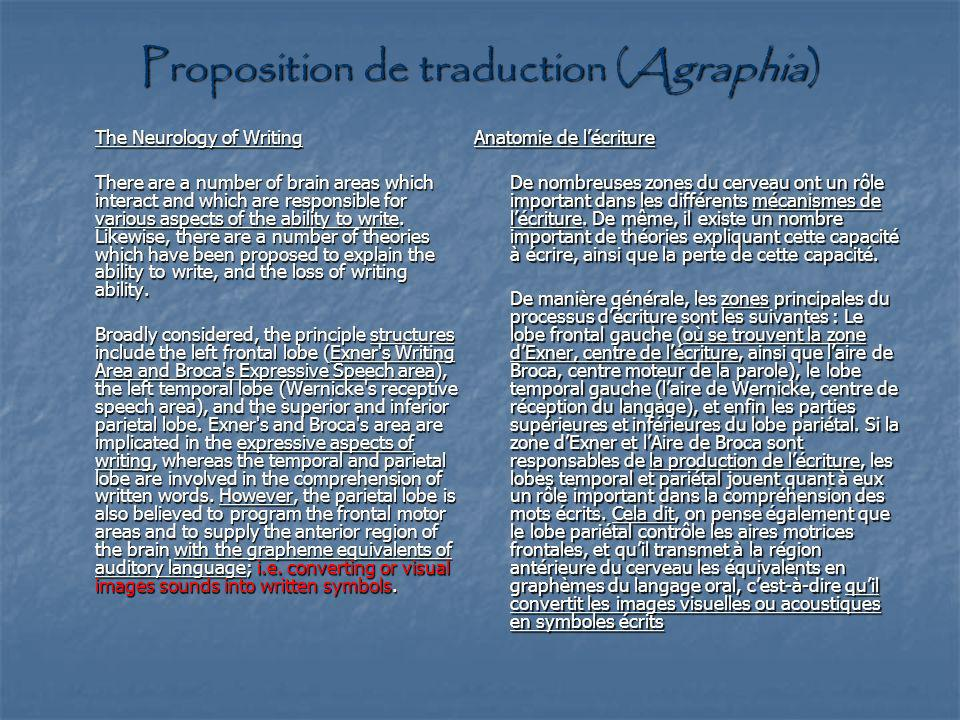 Proposition de traduction (Agraphia) The Neurology of Writing There are a number of brain areas which interact and which are responsible for various a