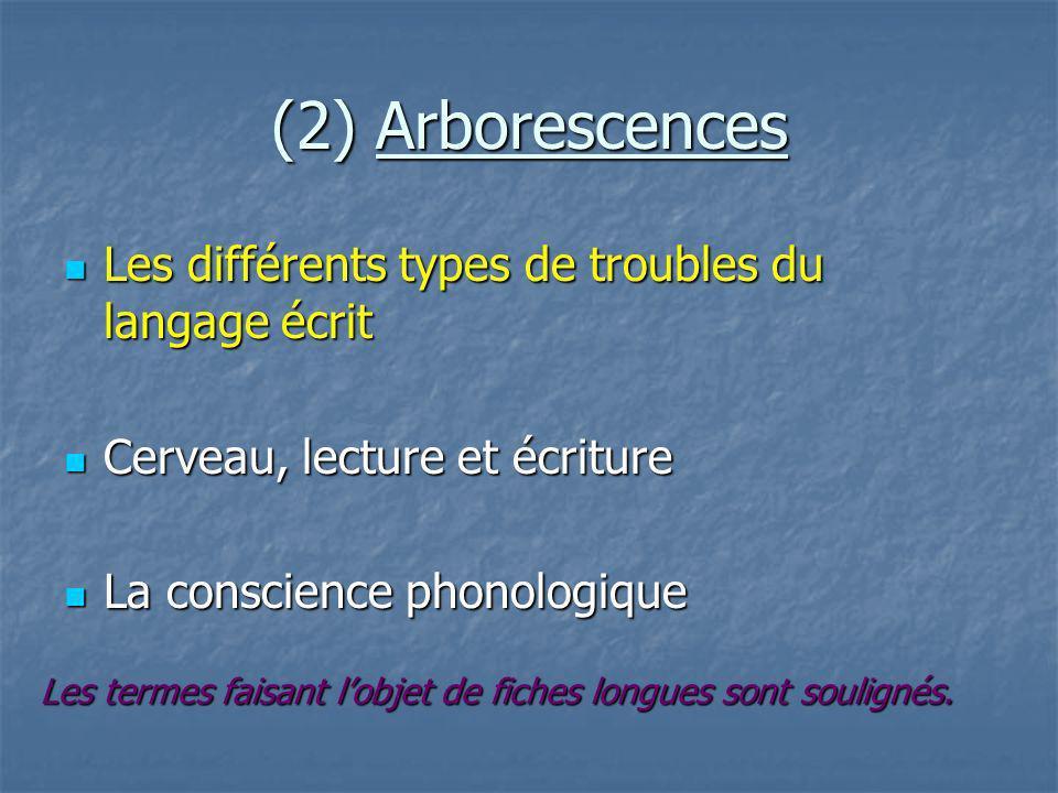 (2) Arborescences Les différents types de troubles du langage écrit Les différents types de troubles du langage écrit Cerveau, lecture et écriture Cer