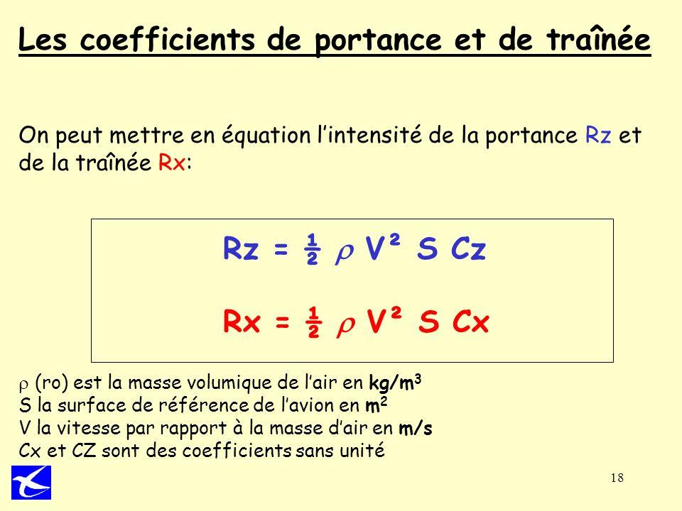 18 Les coefficients de portance et de traînée On peut mettre en équation lintensité de la portance Rz et de la traînée Rx: Rz = ½ V² S Cz Rx = ½ V² S