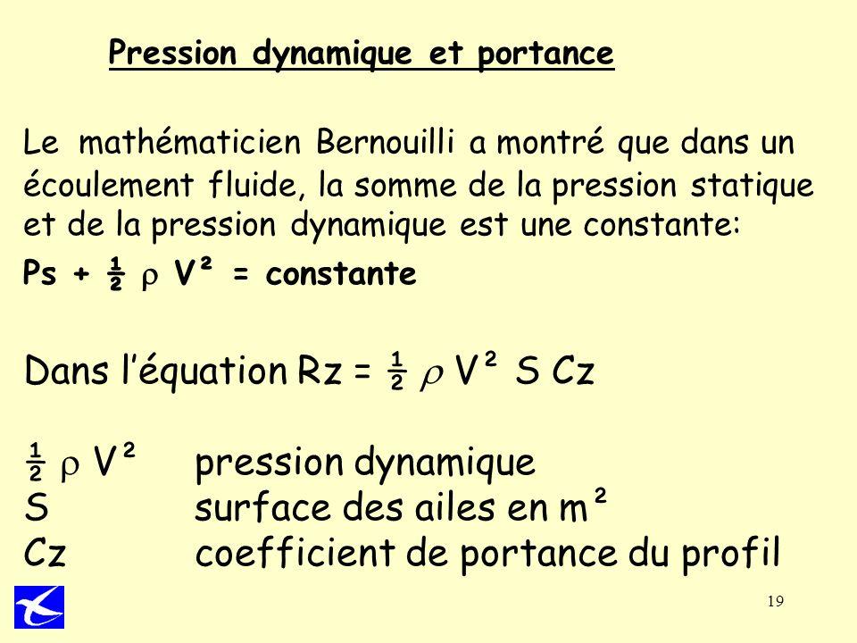 19 Pression dynamique et portance Le mathématicien Bernouilli a montré que dans un écoulement fluide, la somme de la pression statique et de la pressi