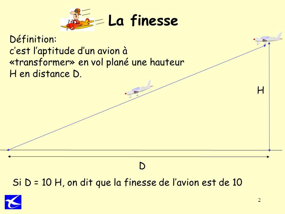 2 La finesse Définition: cest laptitude dun avion à «transformer» en vol plané une hauteur H en distance D. H D Si D = 10 H, on dit que la finesse de