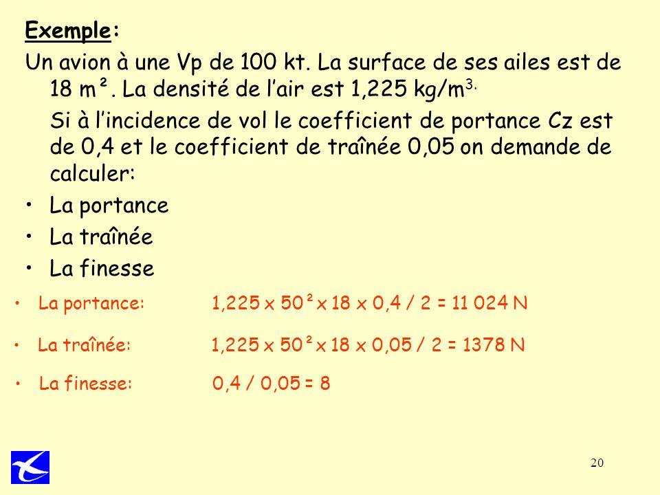20 Exemple: Un avion à une Vp de 100 kt. La surface de ses ailes est de 18 m². La densité de lair est 1,225 kg/m 3. Si à lincidence de vol le coeffici