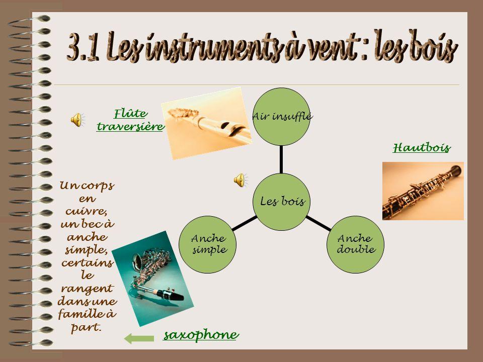Les bois Air insufflé Anche double Anche simple Un corps en cuivre, un bec à anche simple, certains le rangent dans une famille à part. Hautbois saxop