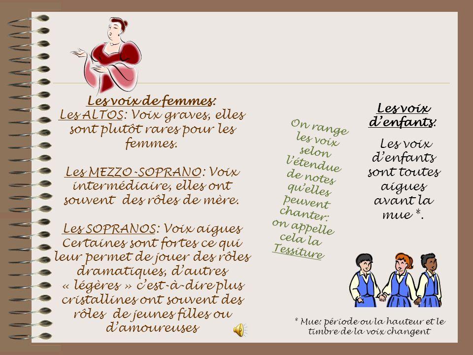 Les voix de femmes: Les ALTOS: Voix graves, elles sont plutôt rares pour les femmes. Les MEZZO-SOPRANO: Voix intermédiaire, elles ont souvent des rôle