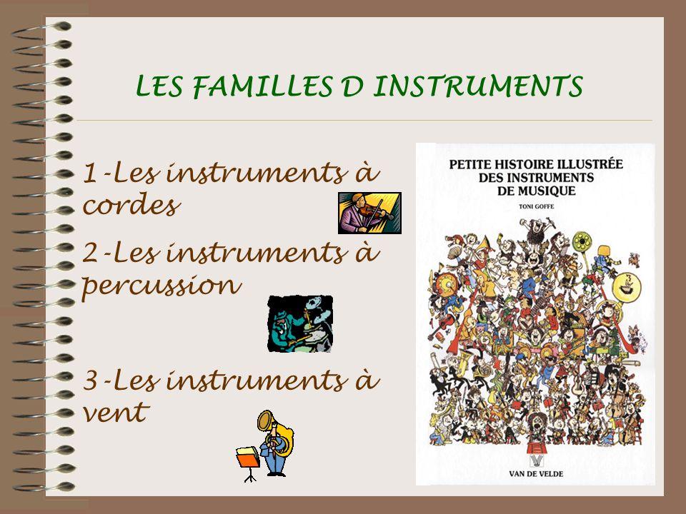 LES FAMILLES D INSTRUMENTS 1-Les instruments à cordes 2-Les instruments à percussion 3-Les instruments à vent