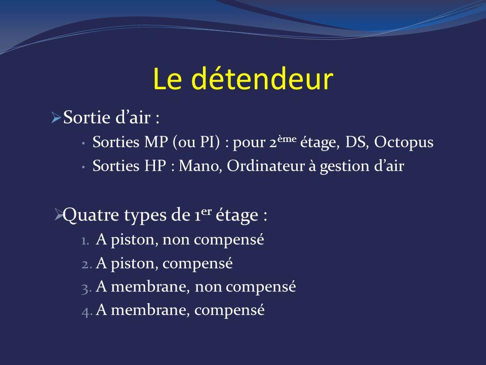 Le détendeur Sortie dair : Sorties MP (ou PI) : pour 2 ème étage, DS, Octopus Sorties HP : Mano, Ordinateur à gestion dair Quatre types de 1 er étage : 1.