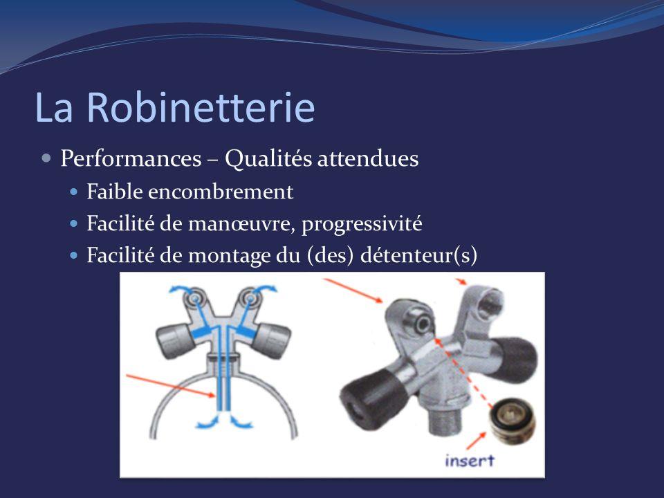 La Robinetterie Performances – Qualités attendues Faible encombrement Facilité de manœuvre, progressivité Facilité de montage du (des) détenteur(s)
