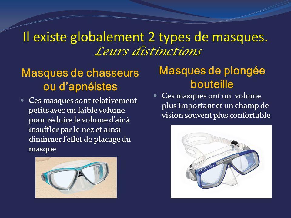 Il existe globalement 2 types de masques.