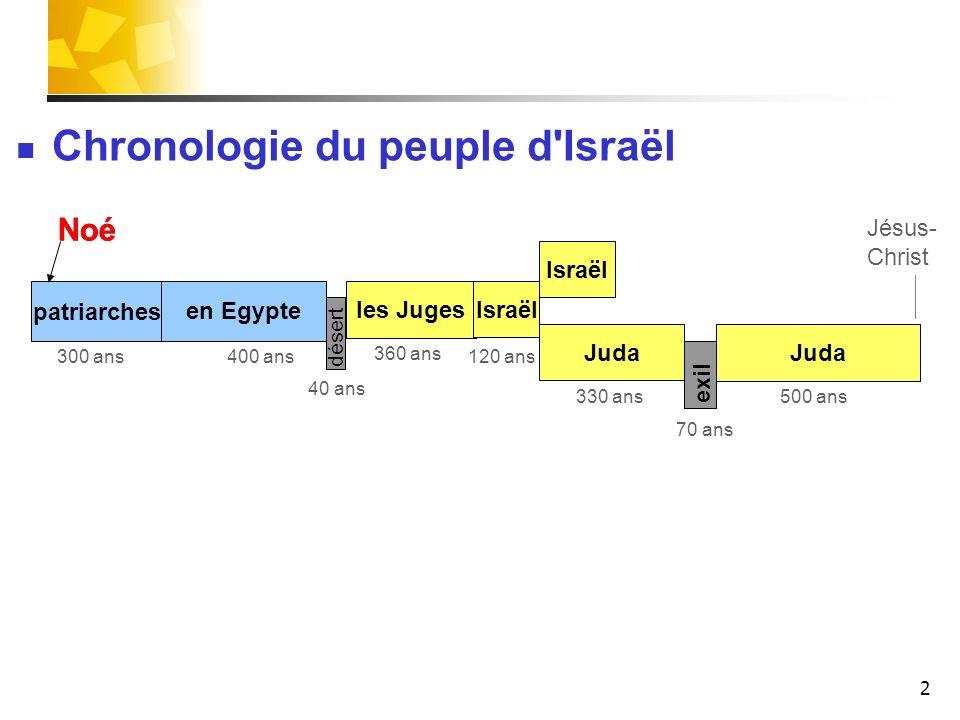 3 Qui est Noé.Noé est le fils de Lémec.