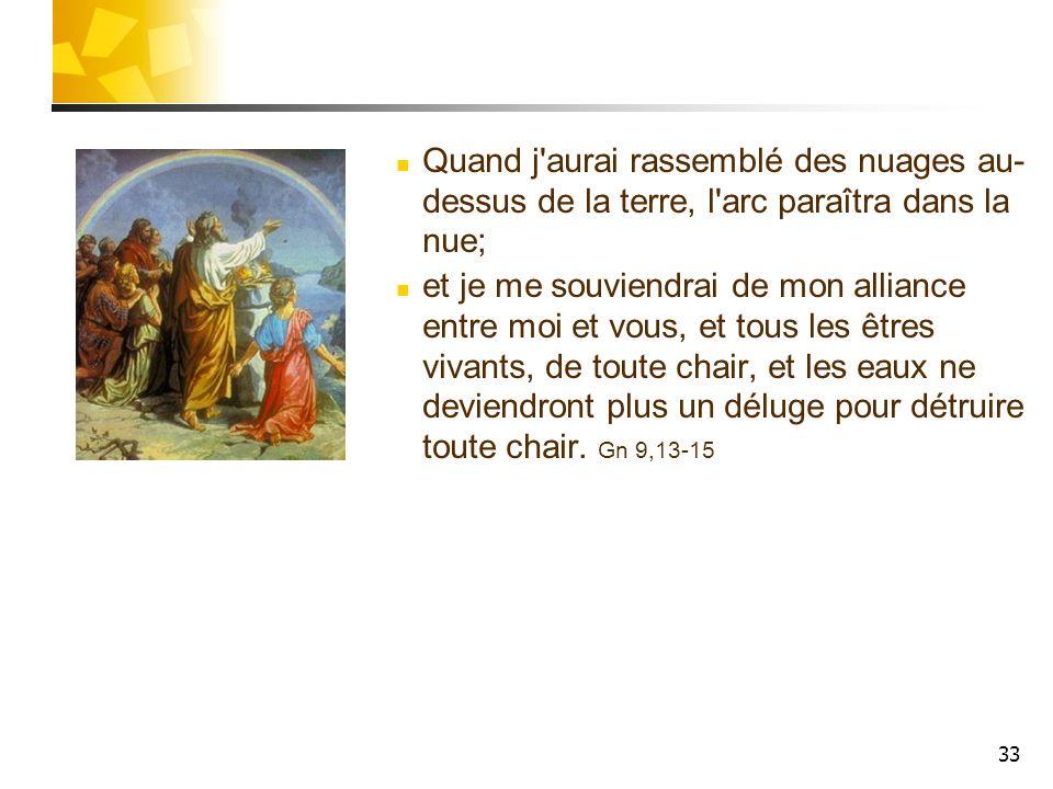 33 Quand j'aurai rassemblé des nuages au- dessus de la terre, l'arc paraîtra dans la nue; et je me souviendrai de mon alliance entre moi et vous, et t