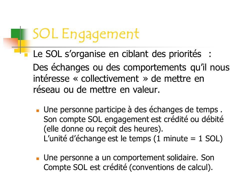 SOL Engagement Le SOL sorganise en ciblant des priorités : Des échanges ou des comportements quil nous intéresse « collectivement » de mettre en résea