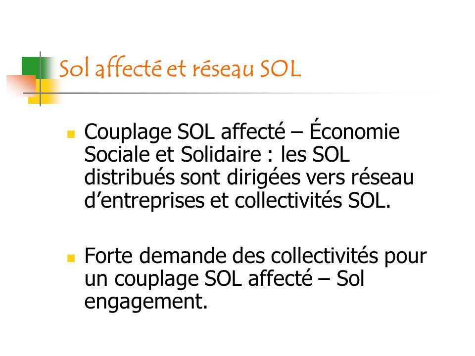 Sol affecté et réseau SOL Couplage SOL affecté – Économie Sociale et Solidaire : les SOL distribués sont dirigées vers réseau dentreprises et collecti