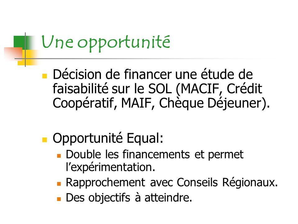 Une opportunité Décision de financer une étude de faisabilité sur le SOL (MACIF, Crédit Coopératif, MAIF, Chèque Déjeuner). Opportunité Equal: Double