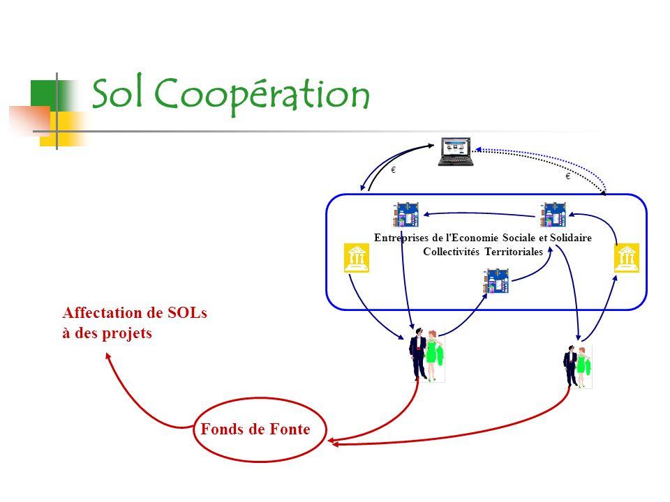 Sol Coopération Entreprises de l'Economie Sociale et Solidaire Collectivités Territoriales Fonds de Fonte Affectation de SOLs à des projets