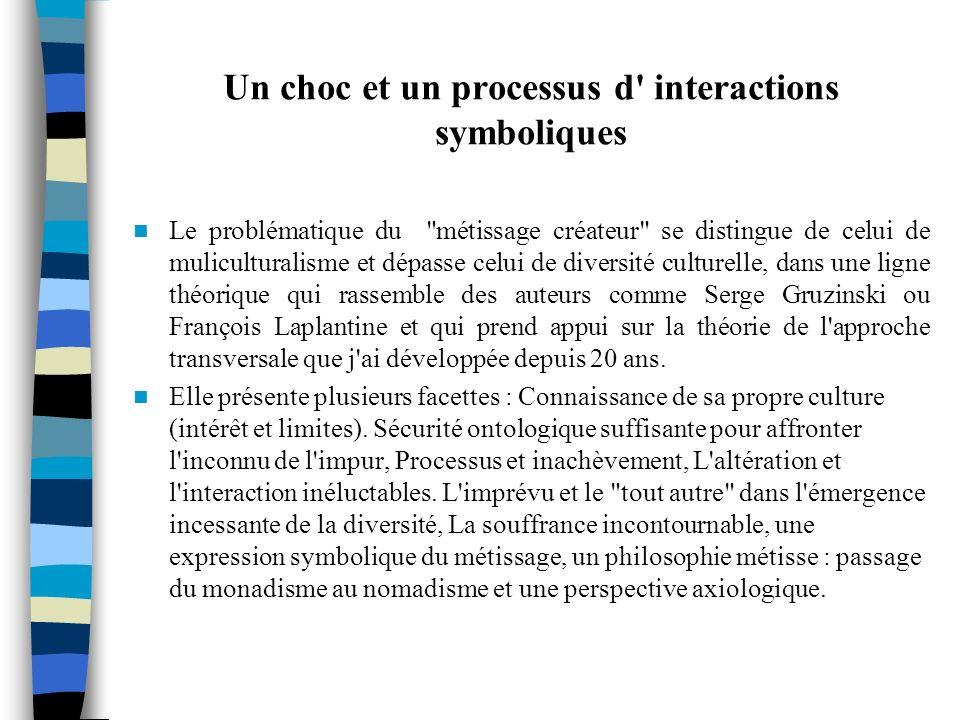 Un choc et un processus d' interactions symboliques Le problématique du