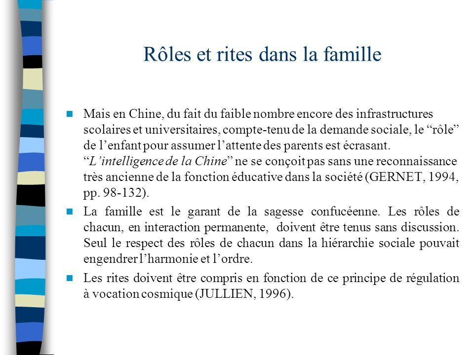 Rôles et rites dans la famille Mais en Chine, du fait du faible nombre encore des infrastructures scolaires et universitaires, compte-tenu de la deman
