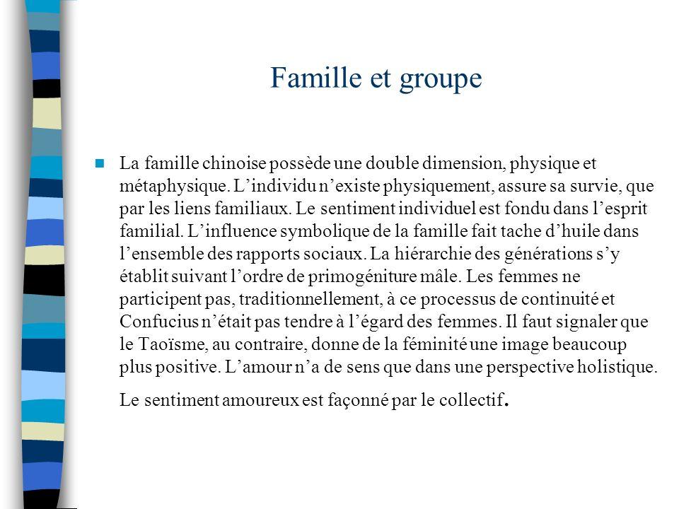 Famille et groupe La famille chinoise possède une double dimension, physique et métaphysique. Lindividu nexiste physiquement, assure sa survie, que pa