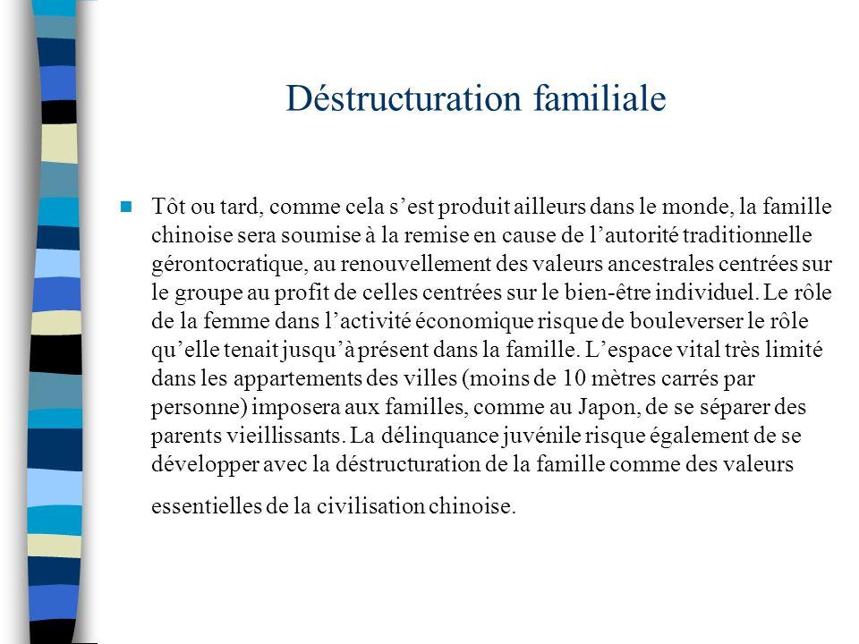 Déstructuration familiale Tôt ou tard, comme cela sest produit ailleurs dans le monde, la famille chinoise sera soumise à la remise en cause de lautor